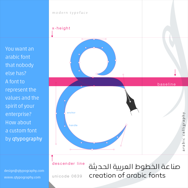 You want an arabic font that nobody else has?